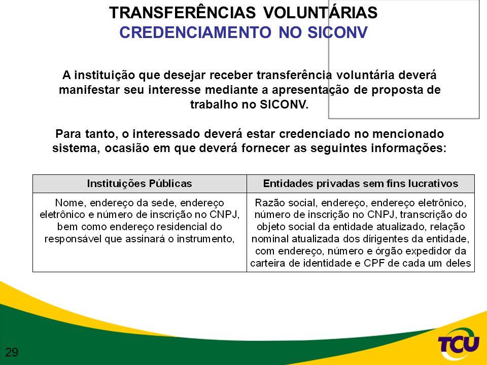 TRANSFERÊNCIAS VOLUNTÁRIAS CREDENCIAMENTO NO SICONV A instituição que desejar receber transferência voluntária deverá manifestar seu interesse mediant