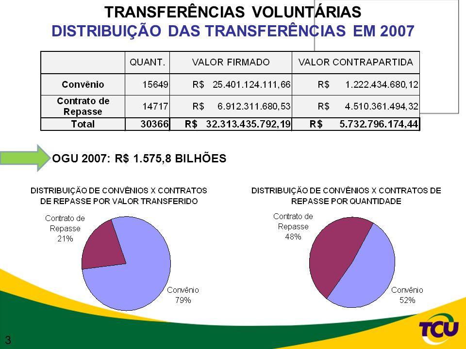 TRANSFERÊNCIAS VOLUNTÁRIAS NOVA REGULAMENTAÇÃO - LEGISLAÇÃO APLICÁVEL Decreto n.º 6.170/07 Portaria Interministerial MP/MF/CGU n.º 24/08 IN/STN n.º 01/97 Portaria Interministerial MP/MF/CGU n.º 127/08 Dispôs sobre o arquivamento de convênios antigos Nova regulamentação das Transferências Voluntárias Efeitos apenas sobre os convênios celebrados durante a sua vigência 4