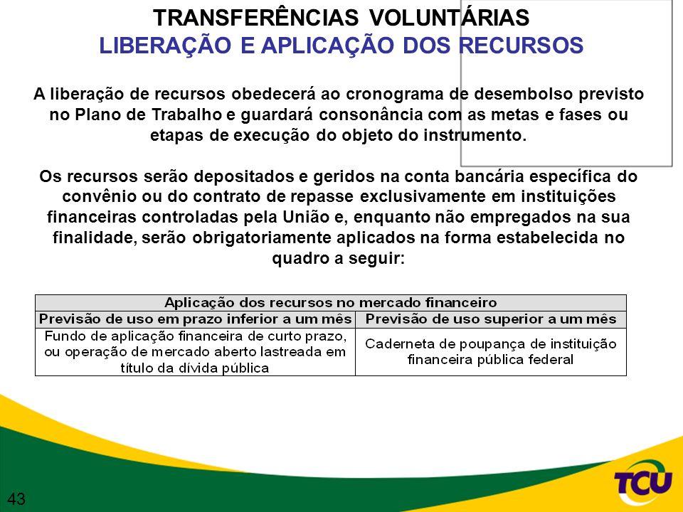 TRANSFERÊNCIAS VOLUNTÁRIAS LIBERAÇÃO E APLICAÇÃO DOS RECURSOS A liberação de recursos obedecerá ao cronograma de desembolso previsto no Plano de Traba