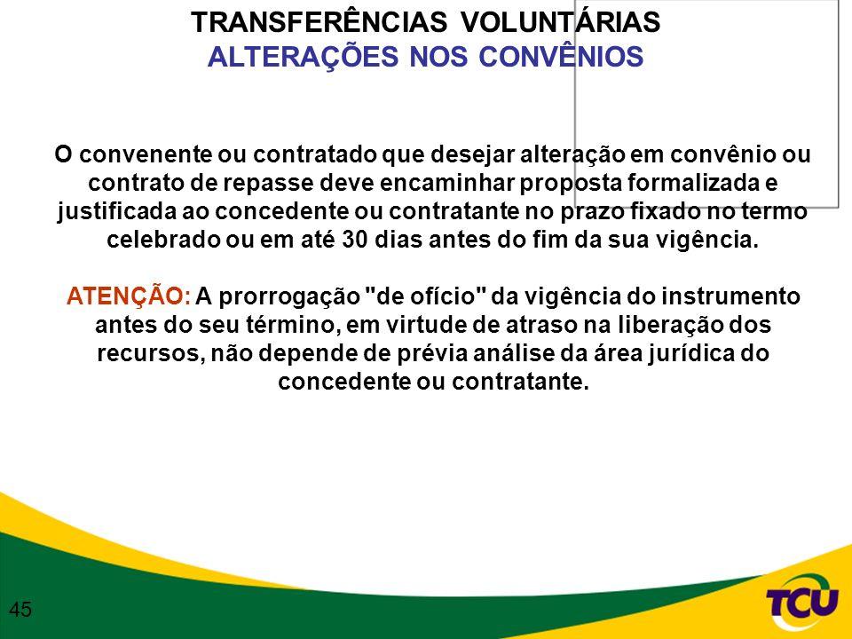TRANSFERÊNCIAS VOLUNTÁRIAS ALTERAÇÕES NOS CONVÊNIOS O convenente ou contratado que desejar alteração em convênio ou contrato de repasse deve encaminha