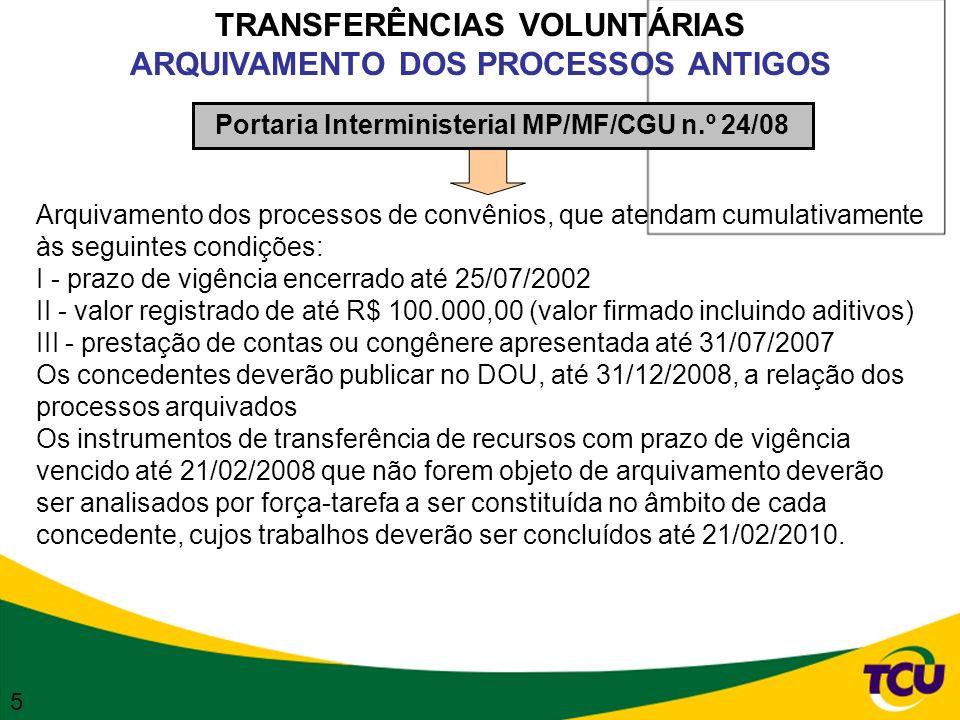 TRANSFERÊNCIAS VOLUNTÁRIAS ARQUIVAMENTO DOS PROCESSOS ANTIGOS Portaria Interministerial MP/MF/CGU n.º 24/08 Arquivamento dos processos de convênios, q