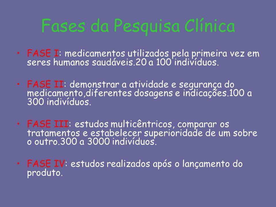 Fases da Pesquisa Clínica FASE I: medicamentos utilizados pela primeira vez em seres humanos saudáveis.20 a 100 indivíduos. FASE II: demonstrar a ativ