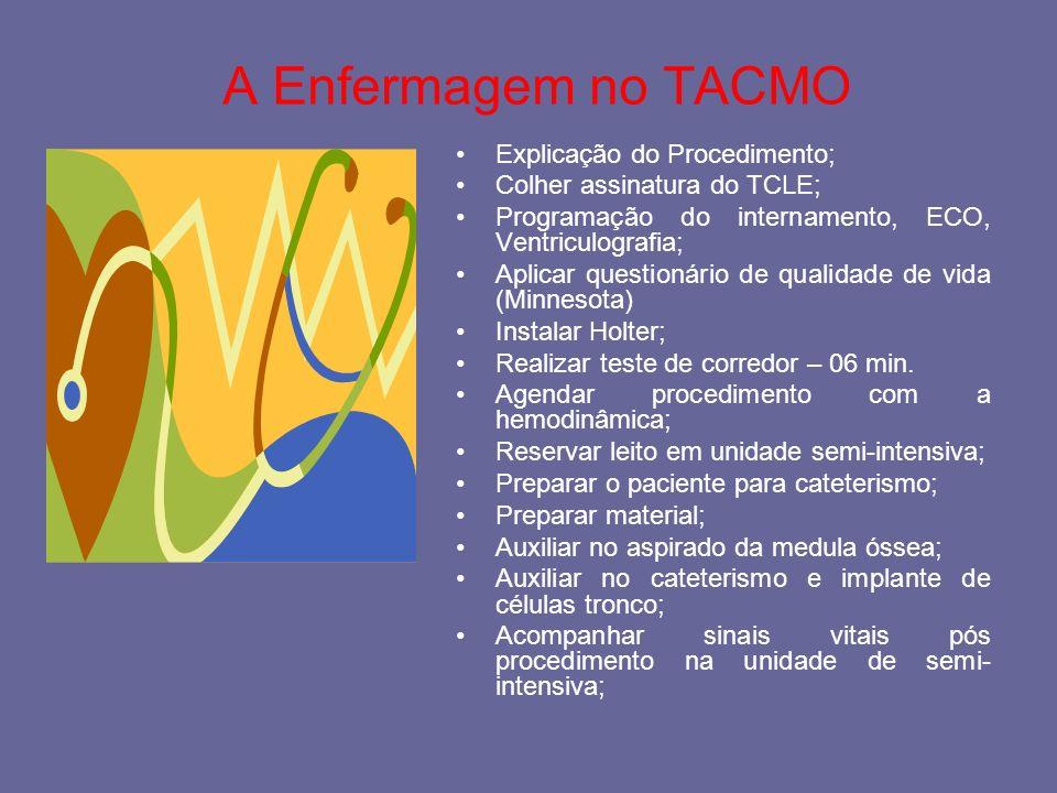 A Enfermagem no TACMO Explicação do Procedimento; Colher assinatura do TCLE; Programação do internamento, ECO, Ventriculografia; Aplicar questionário