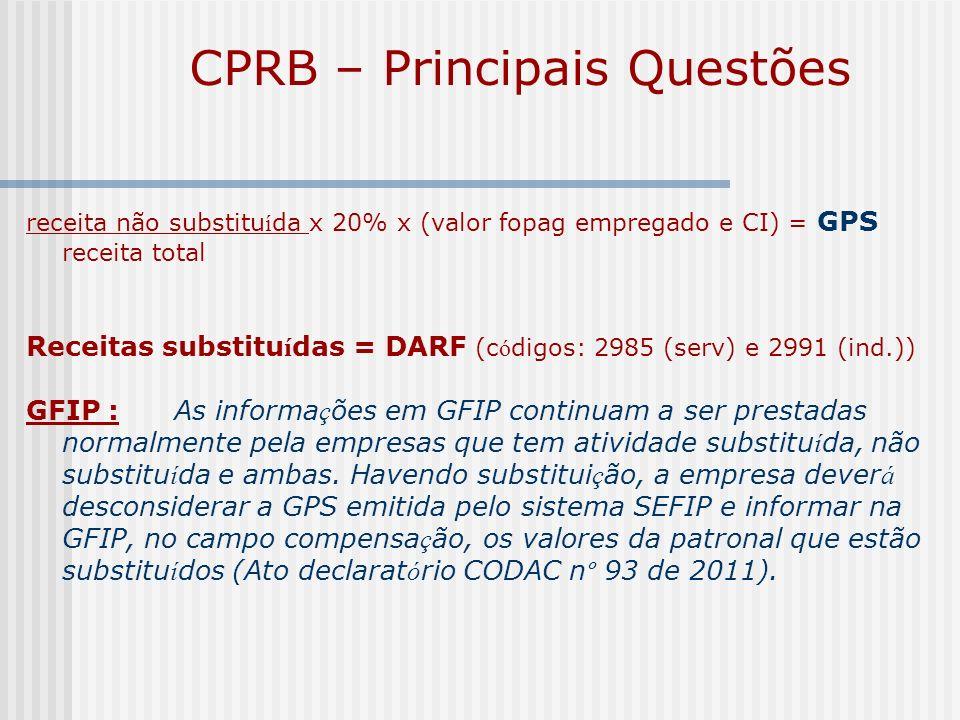 CPRB – Principais Questões receita não substitu í da x 20% x (valor fopag empregado e CI) = GPS receita total Receitas substitu í das = DARF (c ó digo