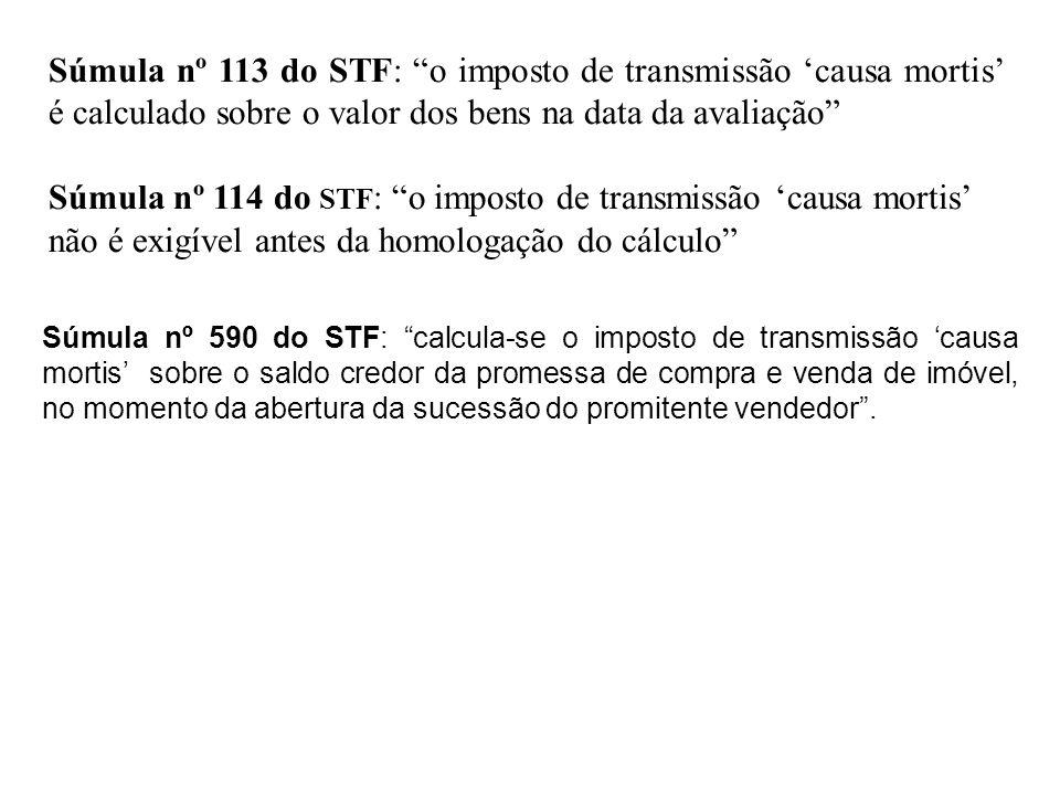 Súmula nº 590 do STF: calcula-se o imposto de transmissão causa mortis sobre o saldo credor da promessa de compra e venda de imóvel, no momento da abe