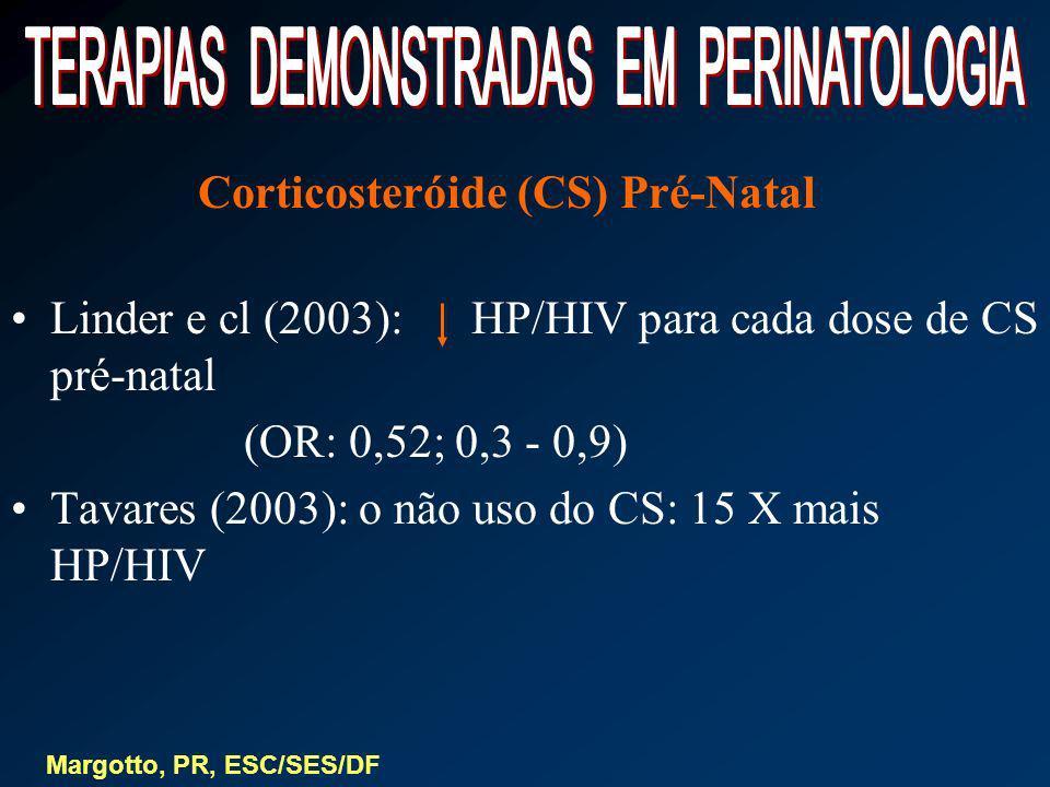 Corticosteróide (CS) Pré-Natal Linder e cl (2003): HP/HIV para cada dose de CS pré-natal (OR: 0,52; 0,3 - 0,9) Tavares (2003): o não uso do CS: 15 X m