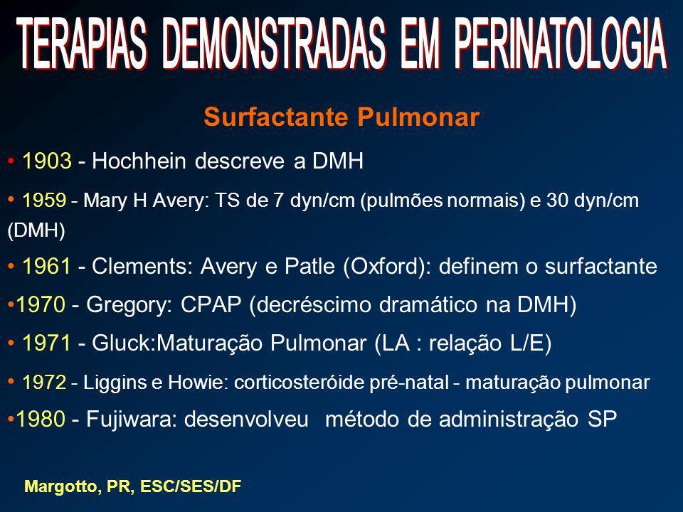 Surfactante Pulmonar 1903 - Hochhein descreve a DMH 1959 - Mary H Avery: TS de 7 dyn/cm (pulmões normais) e 30 dyn/cm (DMH) 1961 - Clements: Avery e P