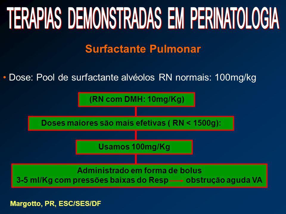 Surfactante Pulmonar Dose: Pool de surfactante alvéolos RN normais: 100mg/kg (RN com DMH: 10mg/Kg) Doses maiores são mais efetivas ( RN < 1500g): Usam