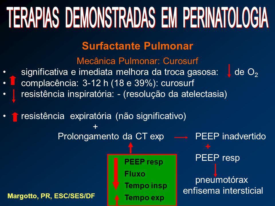 Surfactante Pulmonar Mecânica Pulmonar: Curosurf significativa e imediata melhora da troca gasosa: de O 2 complacência: 3-12 h (18 e 39%): curosurf re