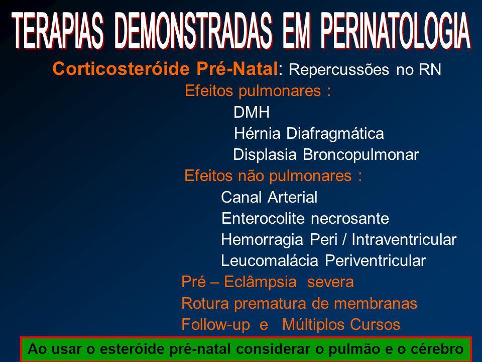 Corticosteróide Pré-Natal: Repercussões no RN Efeitos pulmonares : DMH Hérnia Diafragmática Displasia Broncopulmonar Efeitos não pulmonares : Canal Ar