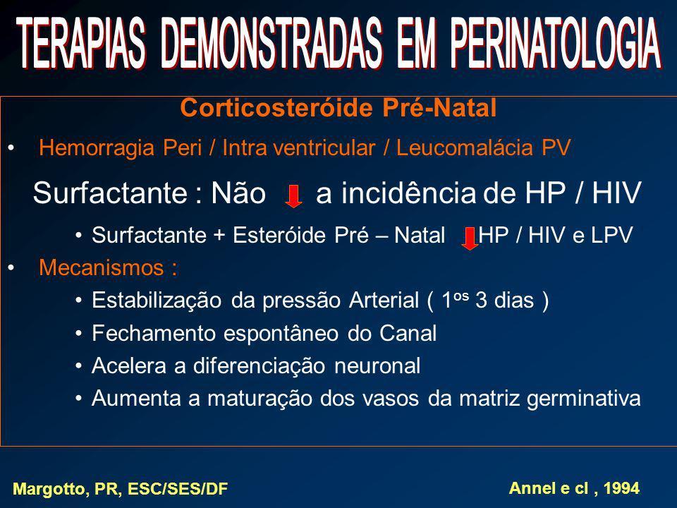 Corticosteróide Pré-Natal Hemorragia Peri / Intra ventricular / Leucomalácia PV Surfactante : Não a incidência de HP / HIV Surfactante + Esteróide Pré