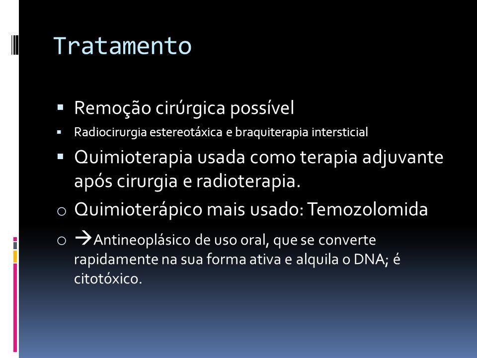 Tratamento Remoção cirúrgica possível Radiocirurgia estereotáxica e braquiterapia intersticial Quimioterapia usada como terapia adjuvante após cirurgi