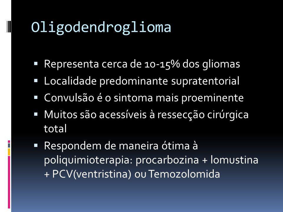 Oligodendroglioma Representa cerca de 10-15% dos gliomas Localidade predominante supratentorial Convulsão é o sintoma mais proeminente Muitos são aces