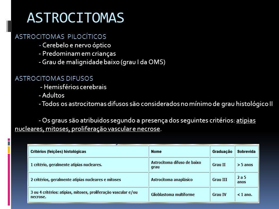 ASTROCITOMAS ASTROCITOMAS PILOCÍTICOS - C - Cerebelo e nervo óptico - Predominam em crianças - Grau de malignidade baixo (grau I da OMS) ASTROCITOMAS