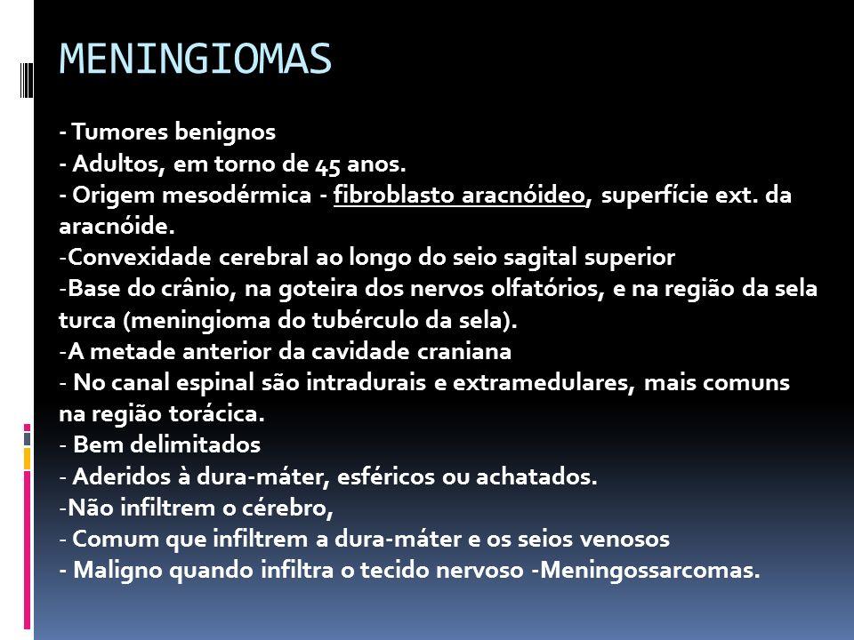MENINGIOMAS - Tumores benignos - Adultos, em torno de 45 anos. - Origem mesodérmica - fibroblasto aracnóideo, superfície ext. da aracnóide. -Convexida