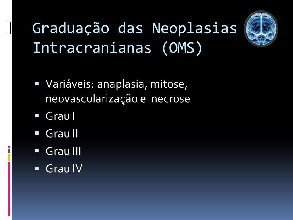 Graduação das Neoplasias Intracranianas (OMS) Variáveis: anaplasia, mitose, neovascularização e necrose Grau I Grau II Grau III Grau IV