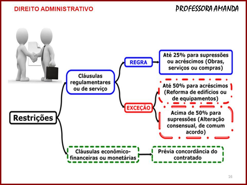 16 DIREITO ADMINISTRATIVO PROFESSORA AMANDA