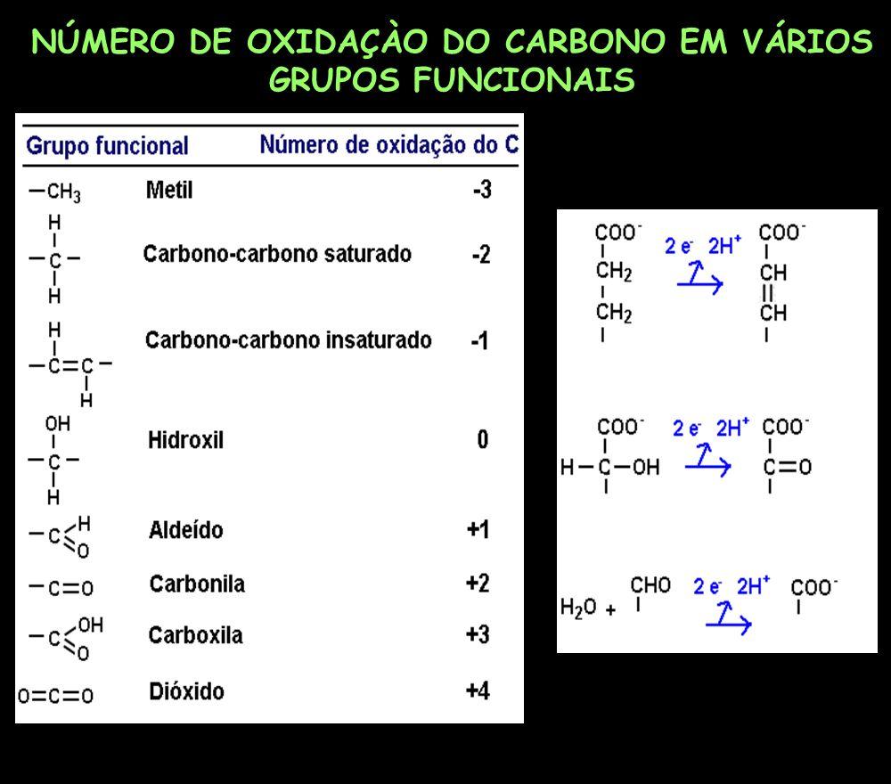 NÚMERO DE OXIDAÇÀO DO CARBONO EM VÁRIOS GRUPOS FUNCIONAIS