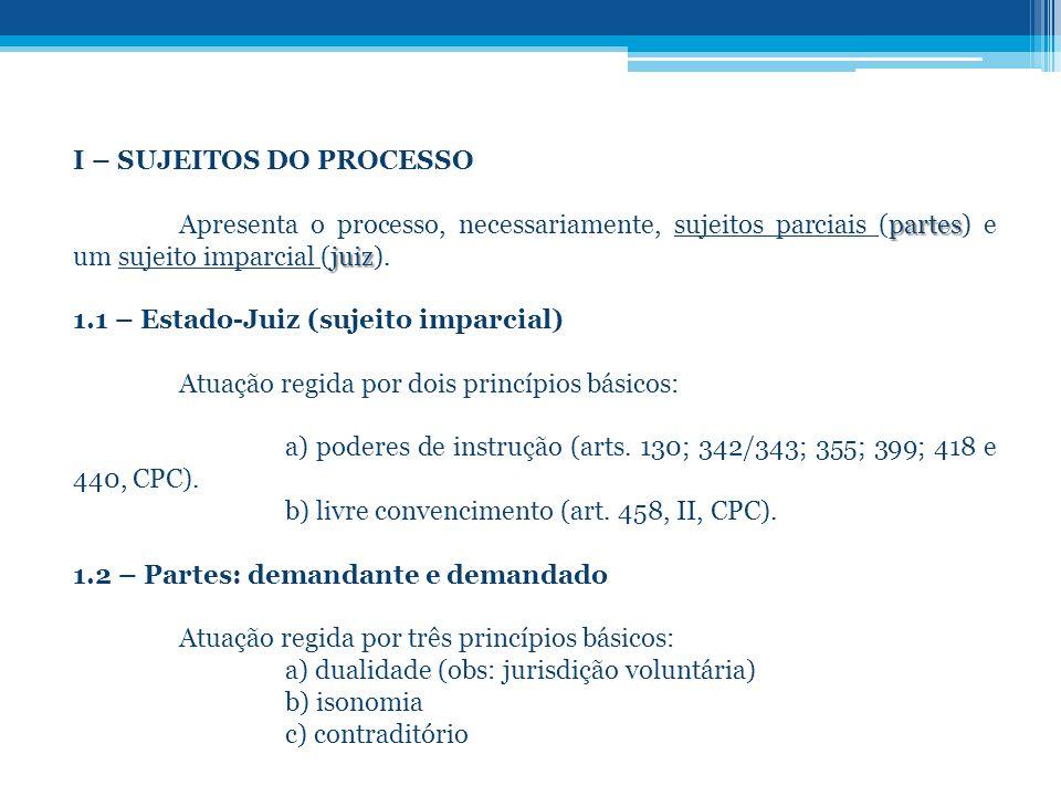 I – SUJEITOS DO PROCESSO partes juiz Apresenta o processo, necessariamente, sujeitos parciais (partes) e um sujeito imparcial (juiz).