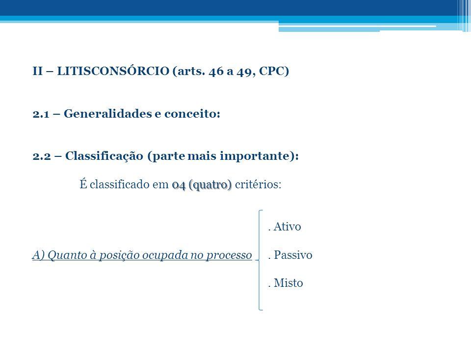 II – LITISCONSÓRCIO (arts.