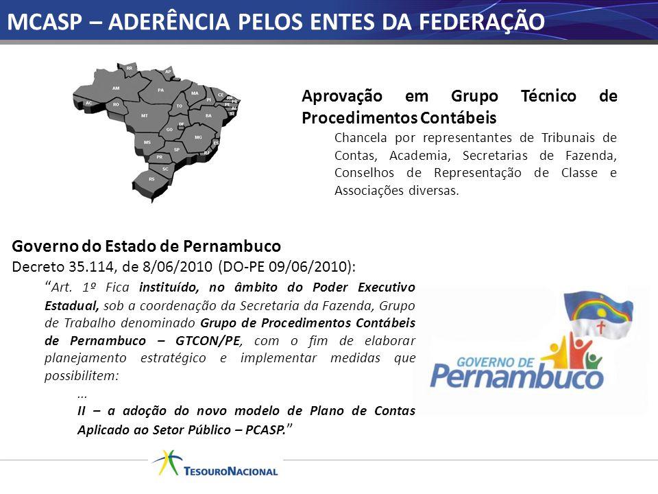 Governo do Estado de Pernambuco Decreto 35.114, de 8/06/2010 (DO-PE 09/06/2010): Art. 1º Fica instituído, no âmbito do Poder Executivo Estadual, sob a