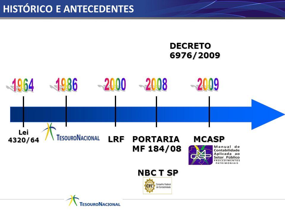 NBC T SP HISTÓRICO E ANTECEDENTES Lei 4320/64 LRF MCASP PORTARIA MF 184/08 DECRETO6976/2009