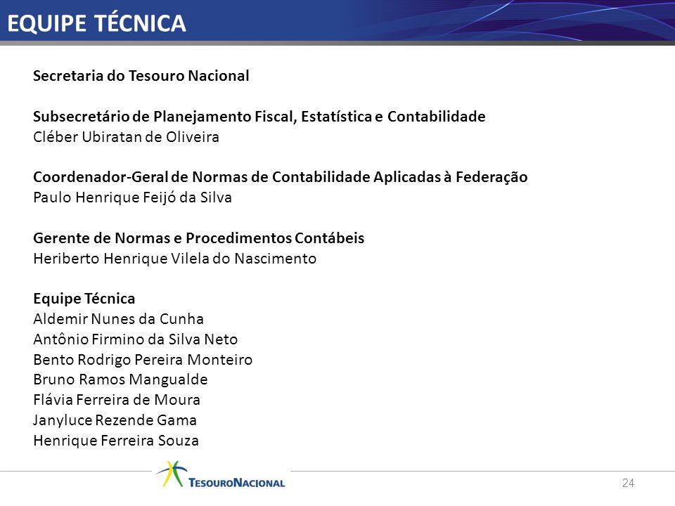 24 Secretaria do Tesouro Nacional Subsecretário de Planejamento Fiscal, Estatística e Contabilidade Cléber Ubiratan de Oliveira Coordenador-Geral de N
