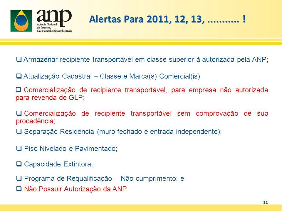 11 Alertas Para 2011, 12, 13,........... ! Armazenar recipiente transportável em classe superior à autorizada pela ANP; Atualização Cadastral – Classe