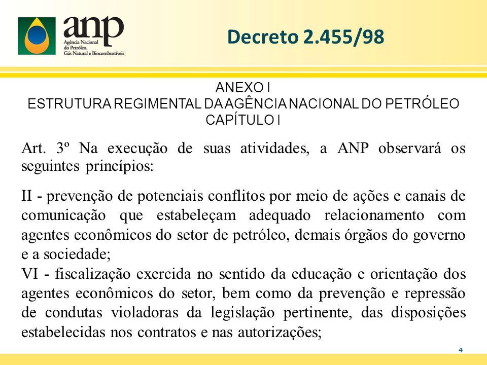 4 Art. 3º Na execução de suas atividades, a ANP observará os seguintes princípios: II - prevenção de potenciais conflitos por meio de ações e canais d