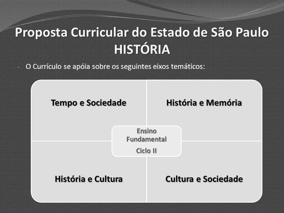 Proposta Curricular do Estado de São Paulo HISTÓRIA - O Currículo se apóia sobre os seguintes eixos temáticos: Tempo e Sociedade História e Memória Hi