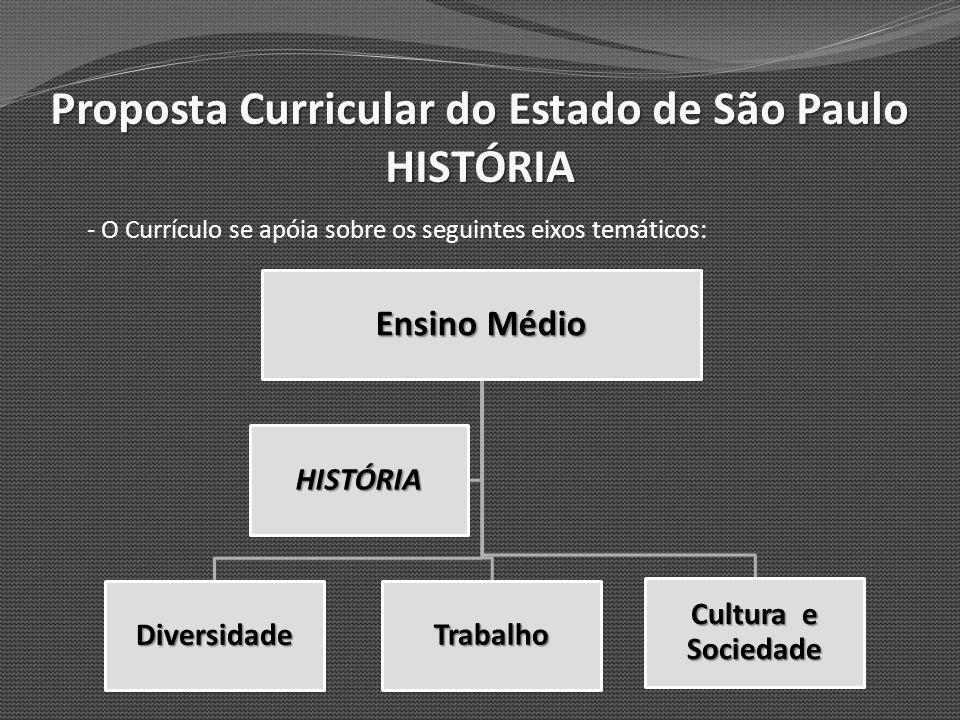 Proposta Curricular do Estado de São Paulo HISTÓRIA - O Currículo se apóia sobre os seguintes eixos temáticos: Ensino Médio Diversidade Trabalho Cultu
