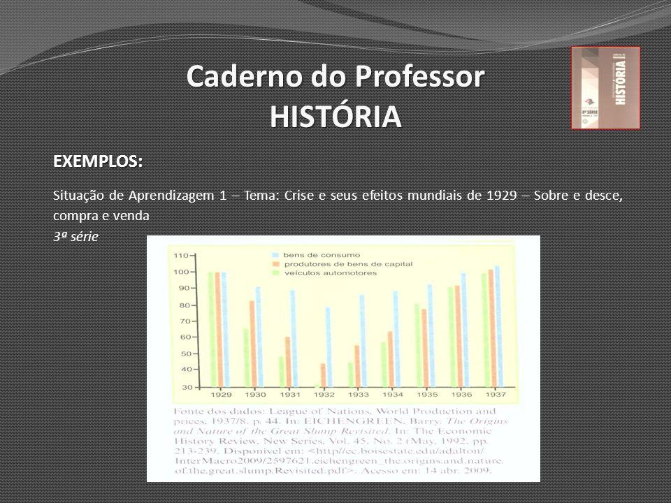 Caderno do Professor HISTÓRIA EXEMPLOS: Situação de Aprendizagem 1 – Tema: Crise e seus efeitos mundiais de 1929 – Sobre e desce, compra e venda 3ª sé