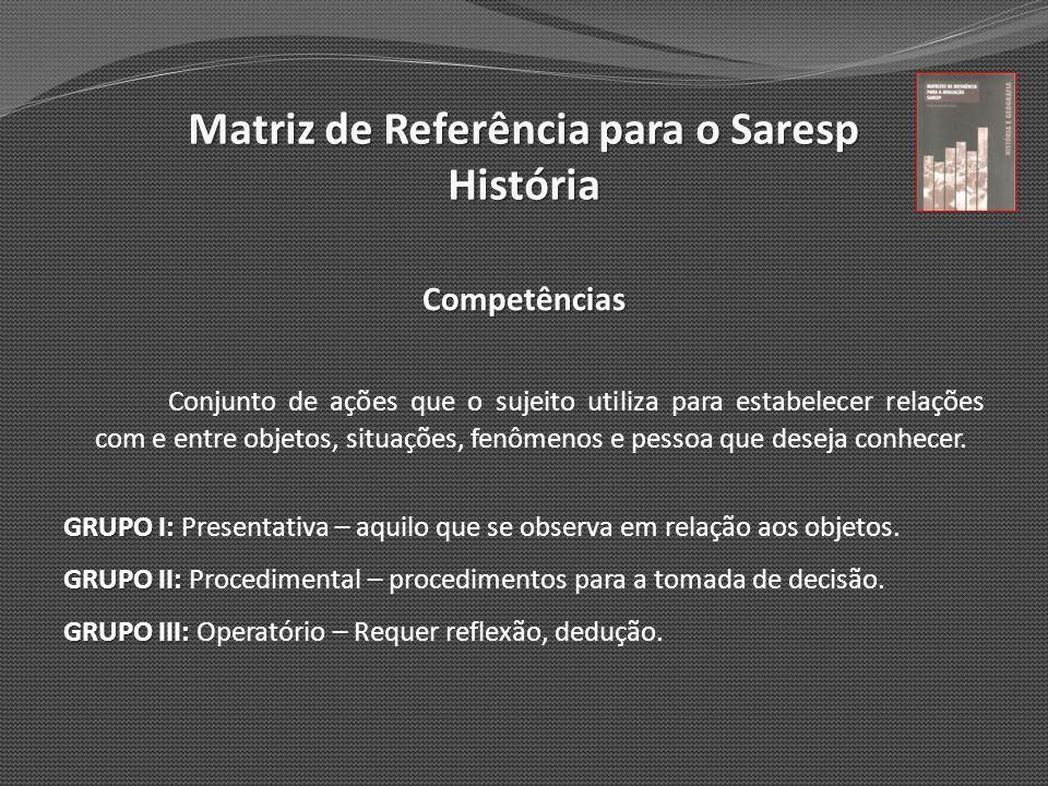 Matriz de Referência para o Saresp História Competências Conjunto de ações que o sujeito utiliza para estabelecer relações com e entre objetos, situaç
