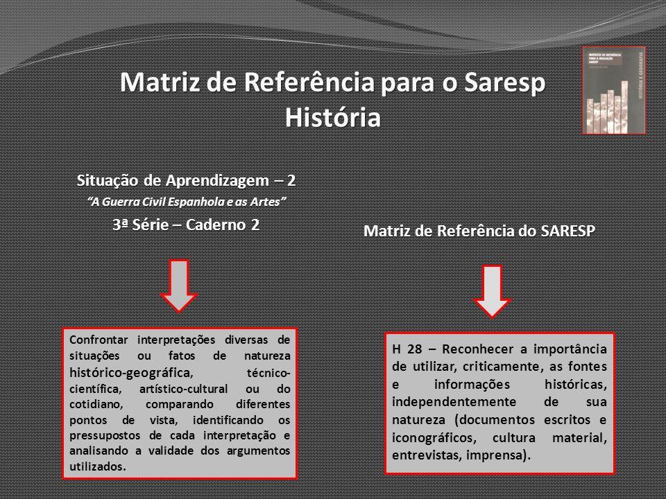 Matriz de Referência para o Saresp História Situação de Aprendizagem – 2 A Guerra Civil Espanhola e as Artes 3ª Série – Caderno 2 Matriz de Referência