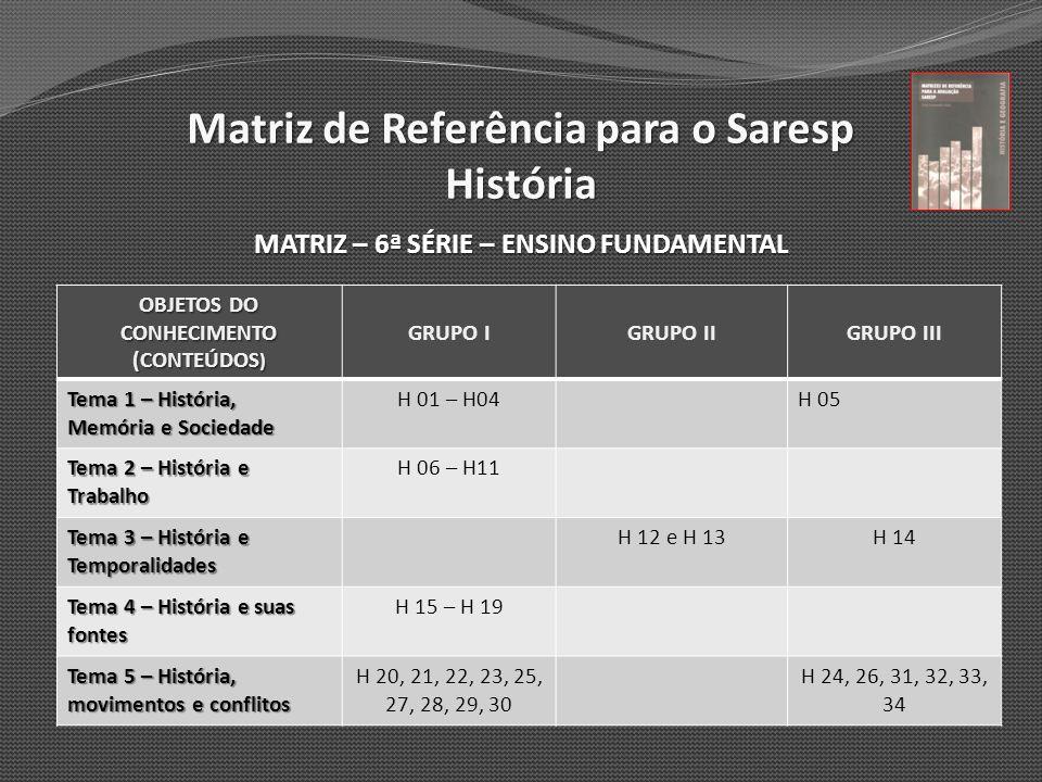 Matriz de Referência para o Saresp História MATRIZ – 6ª SÉRIE – ENSINO FUNDAMENTAL OBJETOS DO CONHECIMENTO (CONTEÚDOS ) GRUPO IGRUPO IIGRUPO III Tema