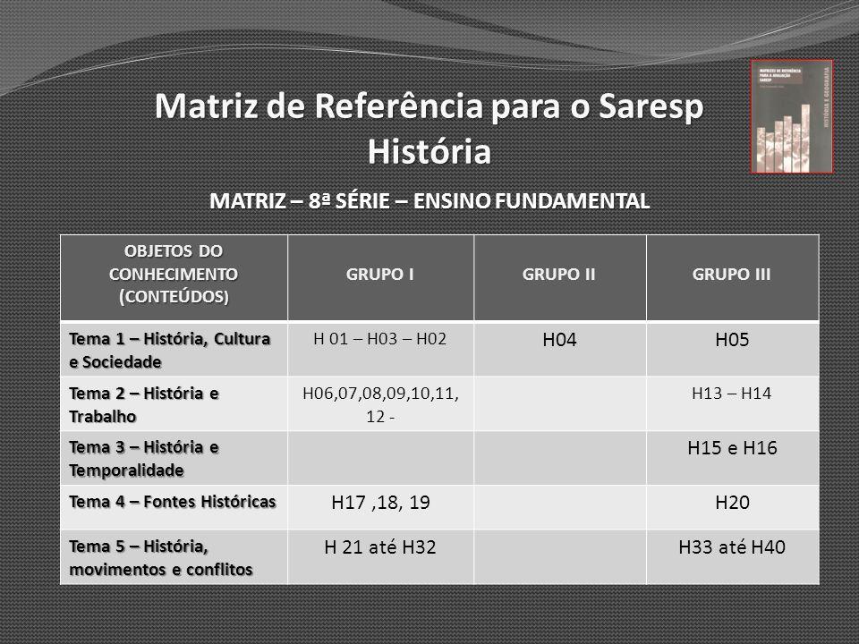 Matriz de Referência para o Saresp História MATRIZ – 8ª SÉRIE – ENSINO FUNDAMENTAL OBJETOS DO CONHECIMENTO (CONTEÚDOS ) GRUPO IGRUPO IIGRUPO III Tema
