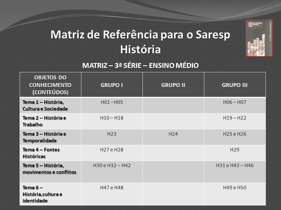 Matriz de Referência para o Saresp História MATRIZ – 3ª SÉRIE – ENSINO MÉDIO OBJETOS DO CONHECIMENTO (CONTEÚDOS ) GRUPO IGRUPO IIGRUPO III Tema 1 – Hi