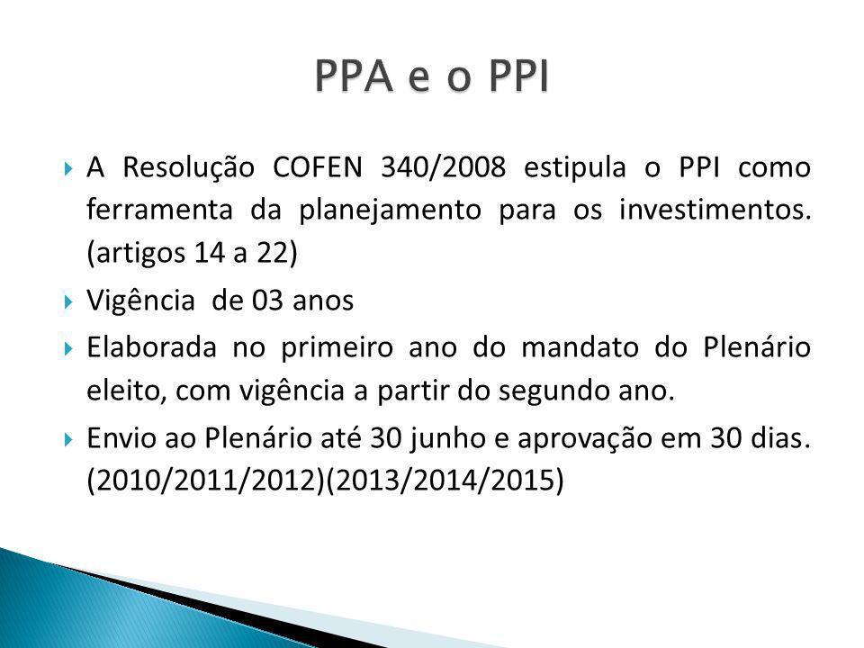 A Resolução COFEN 340/2008 estipula o PPI como ferramenta da planejamento para os investimentos. (artigos 14 a 22) Vigência de 03 anos Elaborada no pr