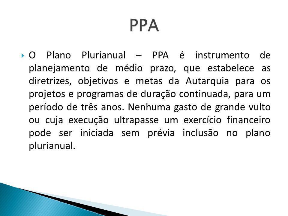 O Plano Plurianual – PPA é instrumento de planejamento de médio prazo, que estabelece as diretrizes, objetivos e metas da Autarquia para os projetos e programas de duração continuada, para um período de três anos.