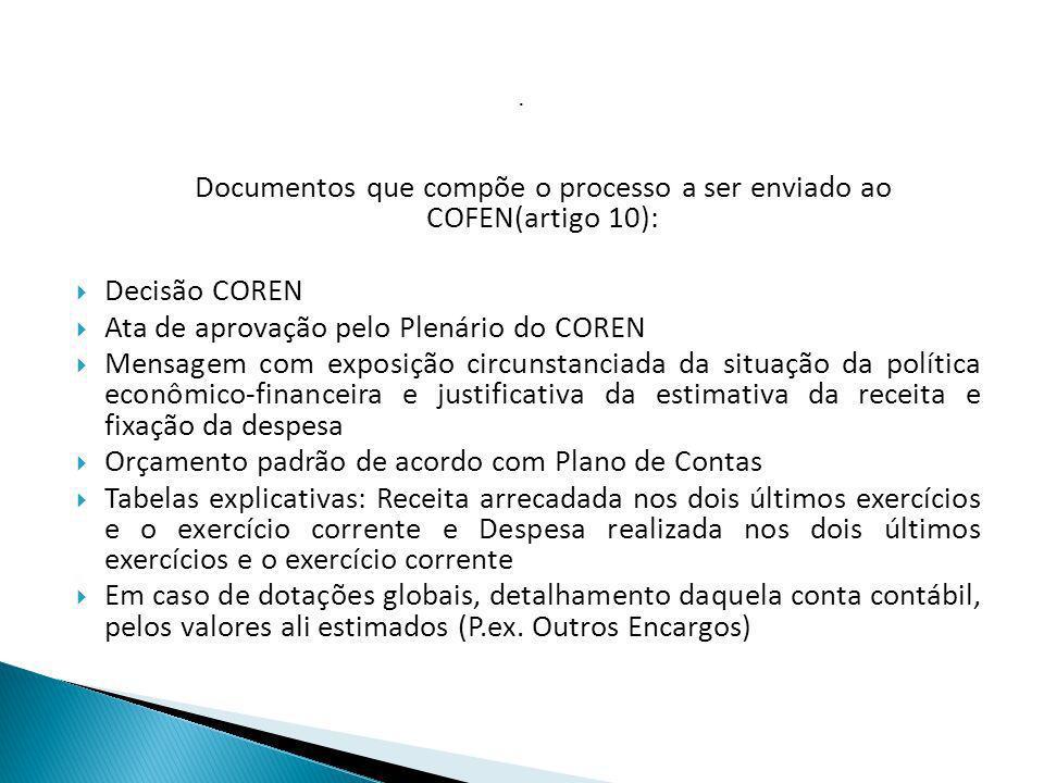 . Documentos que compõe o processo a ser enviado ao COFEN(artigo 10): Decisão COREN Ata de aprovação pelo Plenário do COREN Mensagem com exposição cir