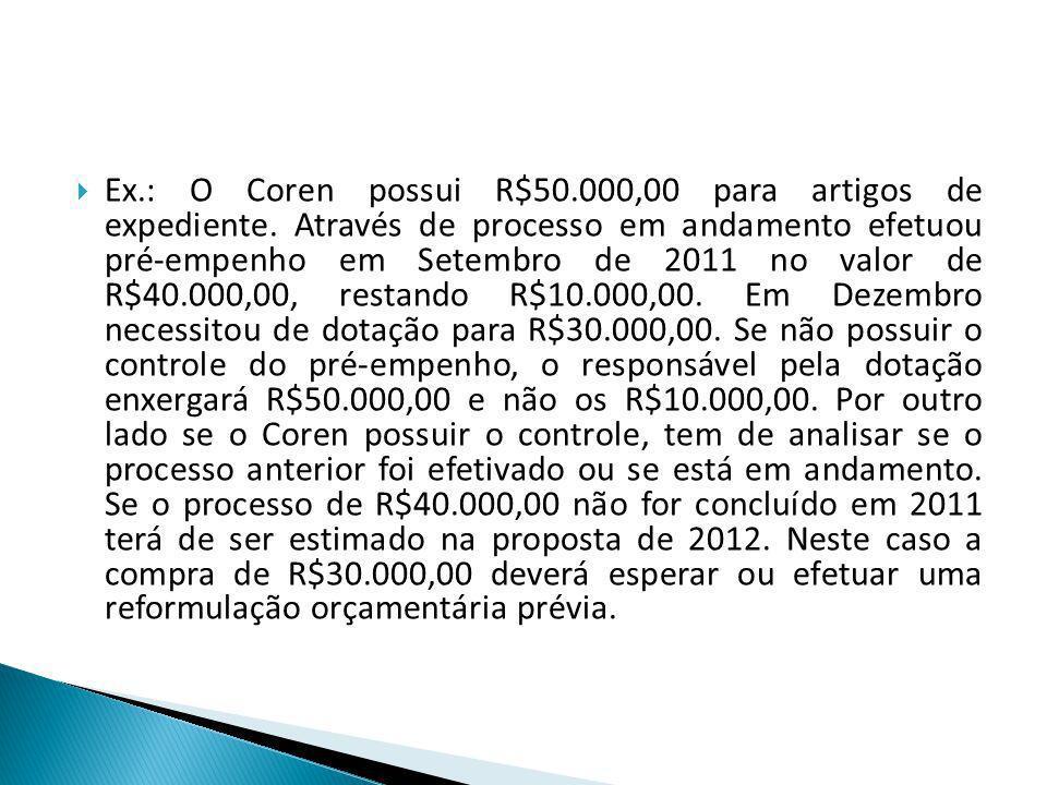 Ex.: O Coren possui R$50.000,00 para artigos de expediente. Através de processo em andamento efetuou pré-empenho em Setembro de 2011 no valor de R$40.