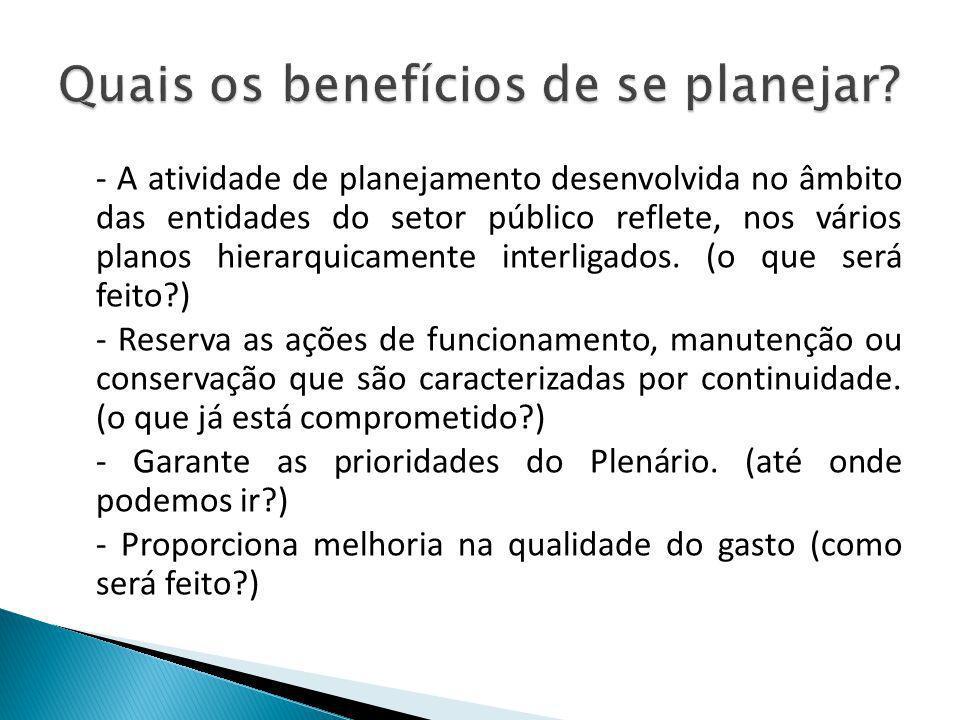 - A atividade de planejamento desenvolvida no âmbito das entidades do setor público reflete, nos vários planos hierarquicamente interligados. (o que s