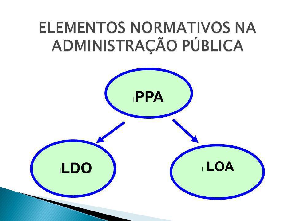 ELEMENTOS NORMATIVOS NA ADMINISTRAÇÃO PÚBLICA l PPA l LDO l LOA