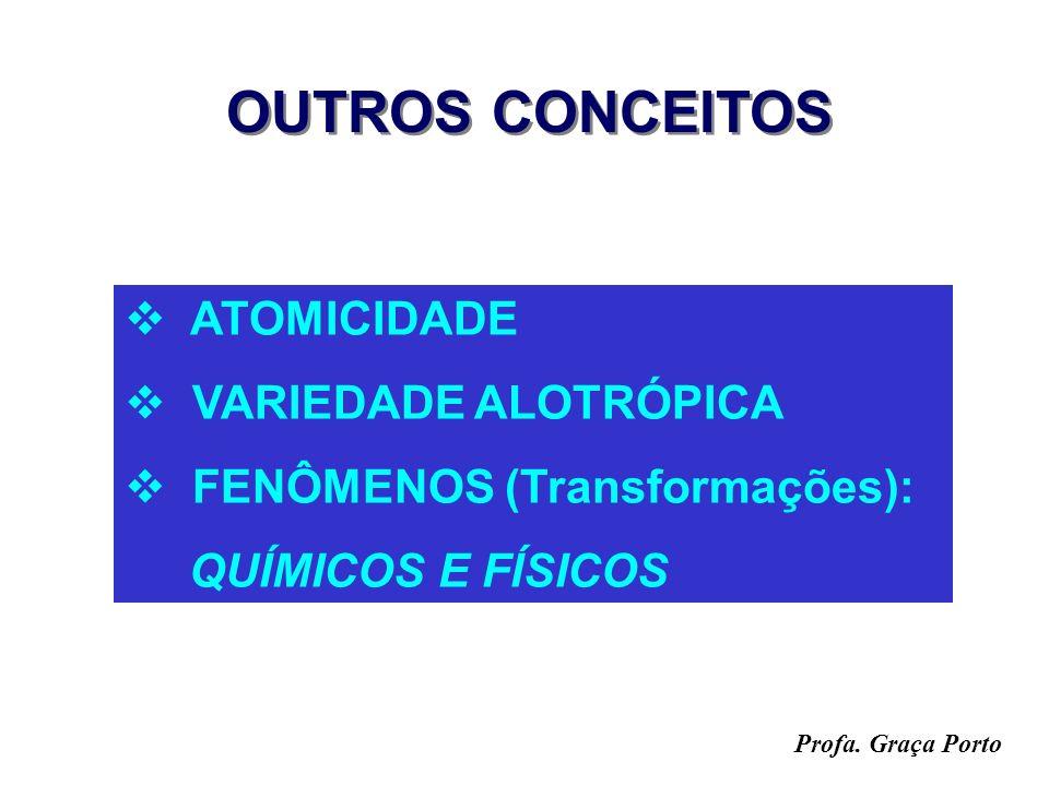 Profa. Graça Porto CLASSIFICAÇÃO DA MATÉRIA SISTEMAS HOMOGÊNEOS SISTEMAS HETEROGÊNEOS SUBSTÂNCIAS PURAS MISTURAS DE UMA FASE MISTURAS DE MAIS DE UMA F