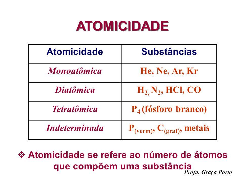 Profa. Graça Porto OUTROS CONCEITOS ATOMICIDADE VARIEDADE ALOTRÓPICA FENÔMENOS (Transformações): QUÍMICOS E FÍSICOS