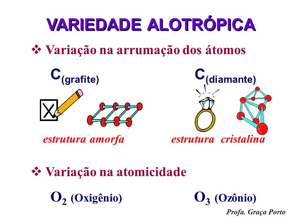 Profa. Graça Porto ATOMICIDADE AtomicidadeSubstâncias MonoatômicaHe, Ne, Ar, Kr DiatômicaH 2, N 2, HCl, CO TetratômicaP 4 (fósforo branco) Indetermina