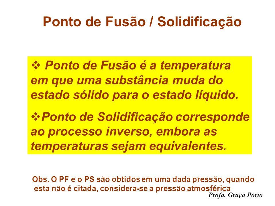 Profa. Graça Porto PROPRIEDADES ESPECÍFICAS Ponto de Fusão / Solidificação Ponto de Ebulição / Liquefação Densidade ou Massa Específica Coeficiente de