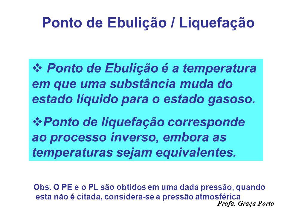 Profa. Graça Porto Ponto de Fusão / Solidificação Ponto de Fusão é a temperatura em que uma substância muda do estado sólido para o estado líquido. Po