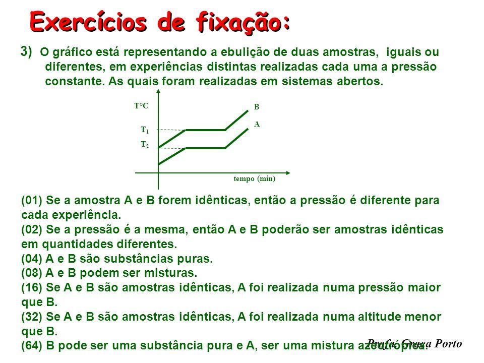 Profa. Graça Porto Exercícios de fixação: 2) Com relação ao gráfico, indique as proposições verdadeiras: (01) O gráfico representa o aquecimento de su