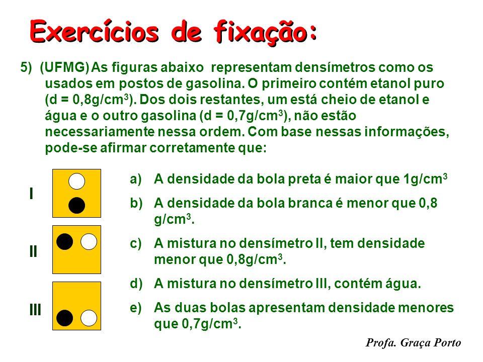 Profa. Graça Porto Exercícios de fixação: 4) Responda a essa questão considerando três frascos contendo massas iguais de líquidos diferentes, A, B e C